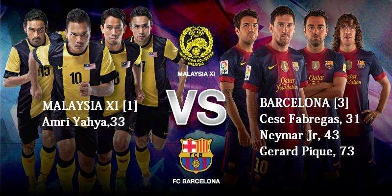 malaysia vs barcelona